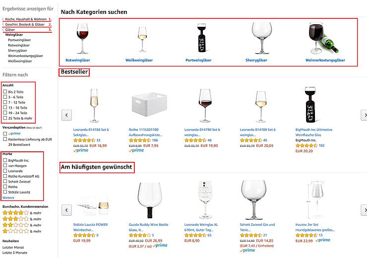 Amazon Sortierung Produkte SEO