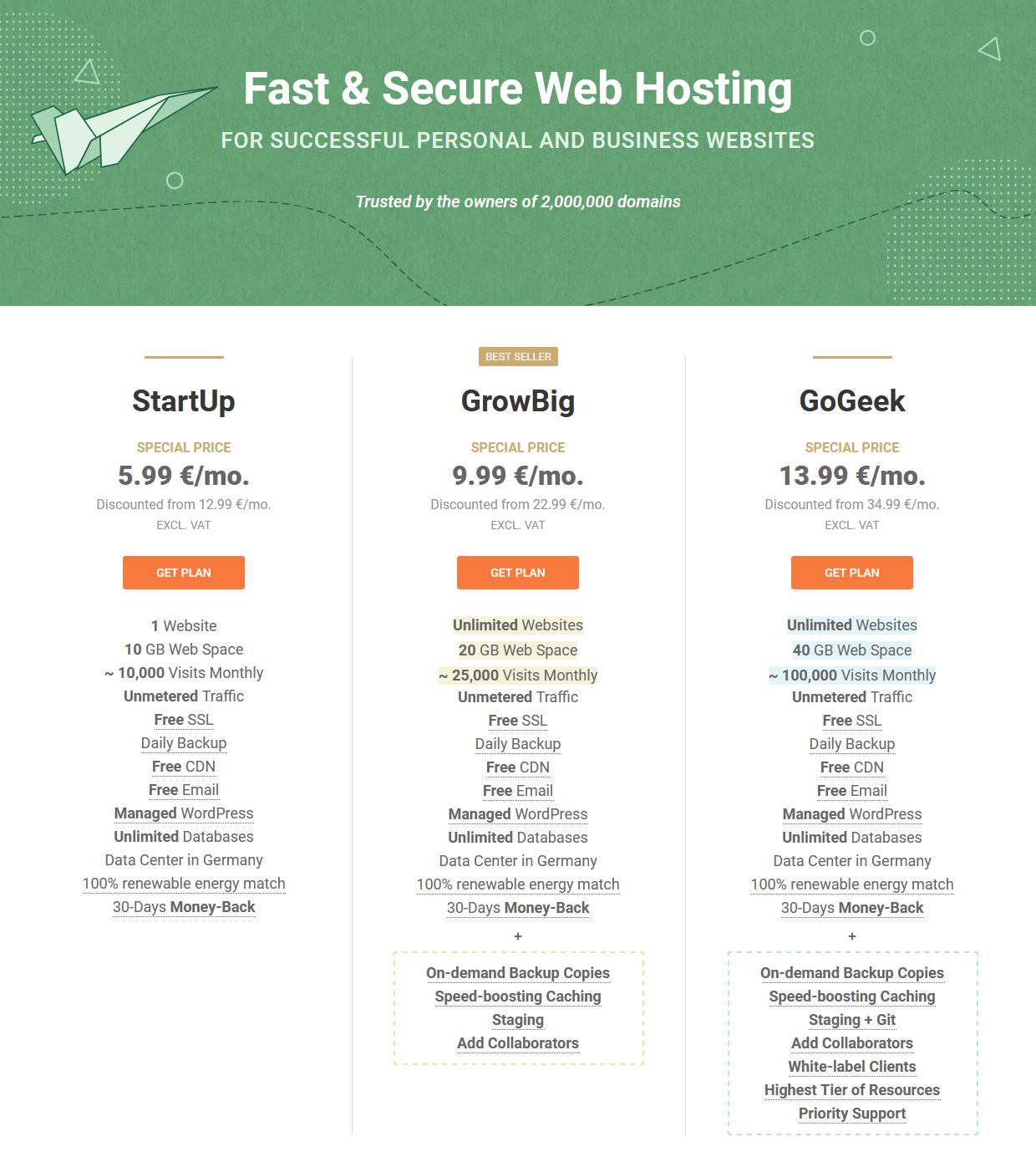 Siteground Webhosting Preise