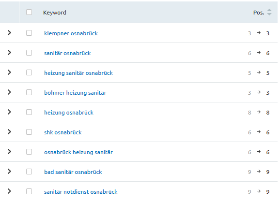 top ergebnis keywords