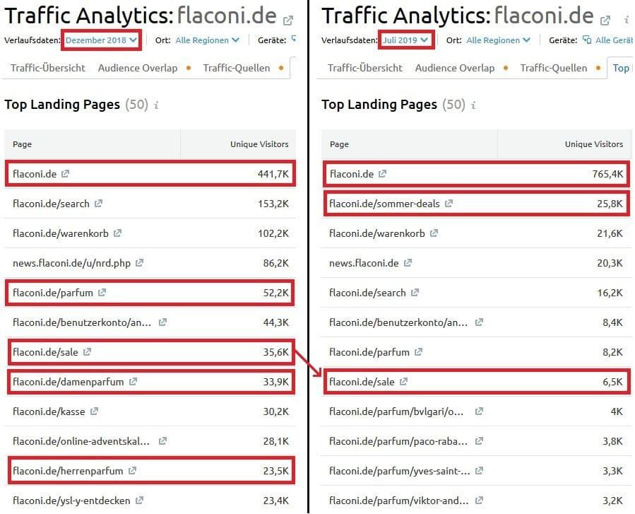 flaconi top landing pages dezember vs juli