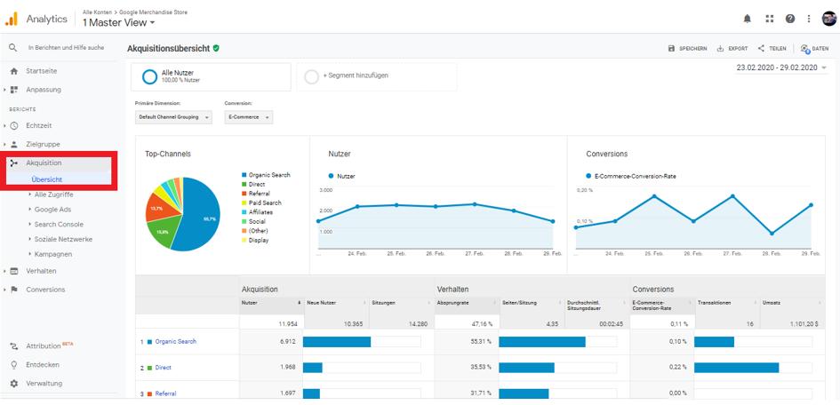 Akquisition Dashboard Google Analytics