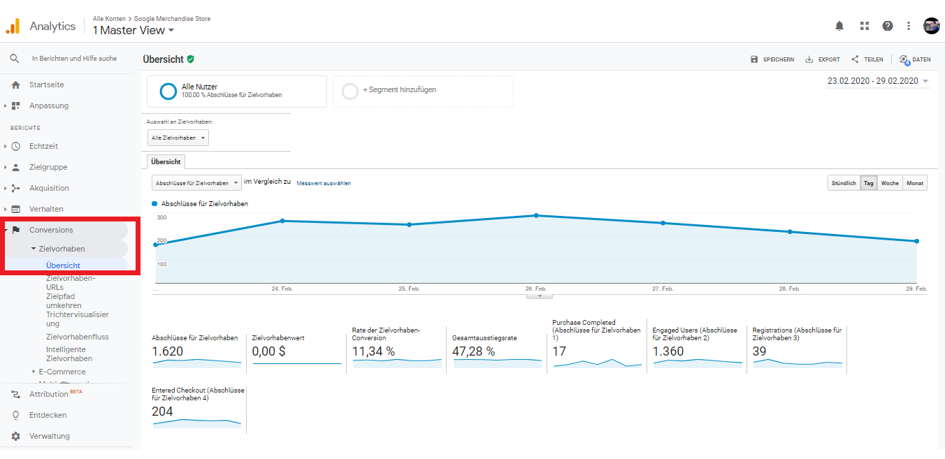 Conversion Dashboard Google Analytics