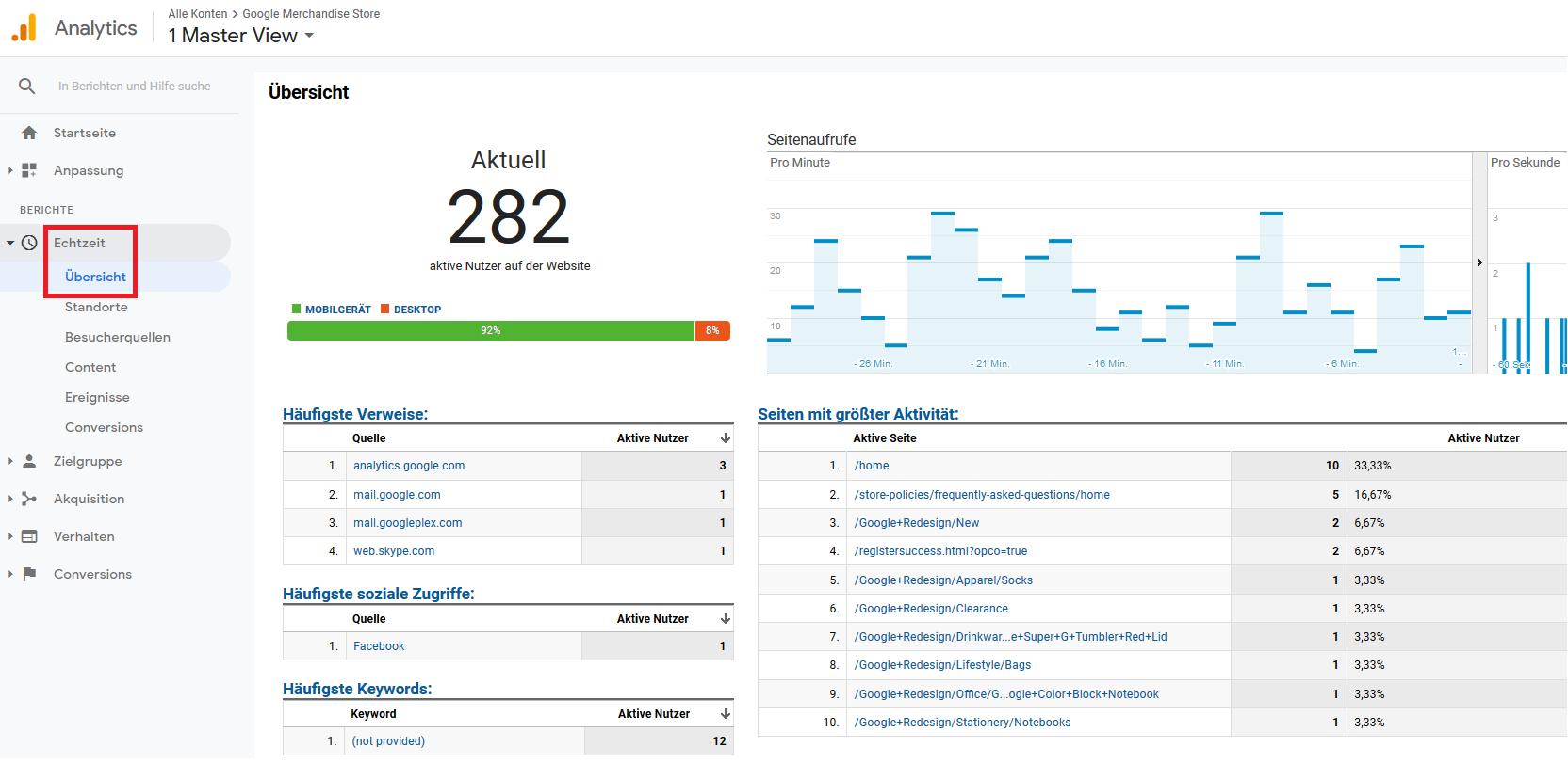 Echtzeit Dashboard Google Analytics
