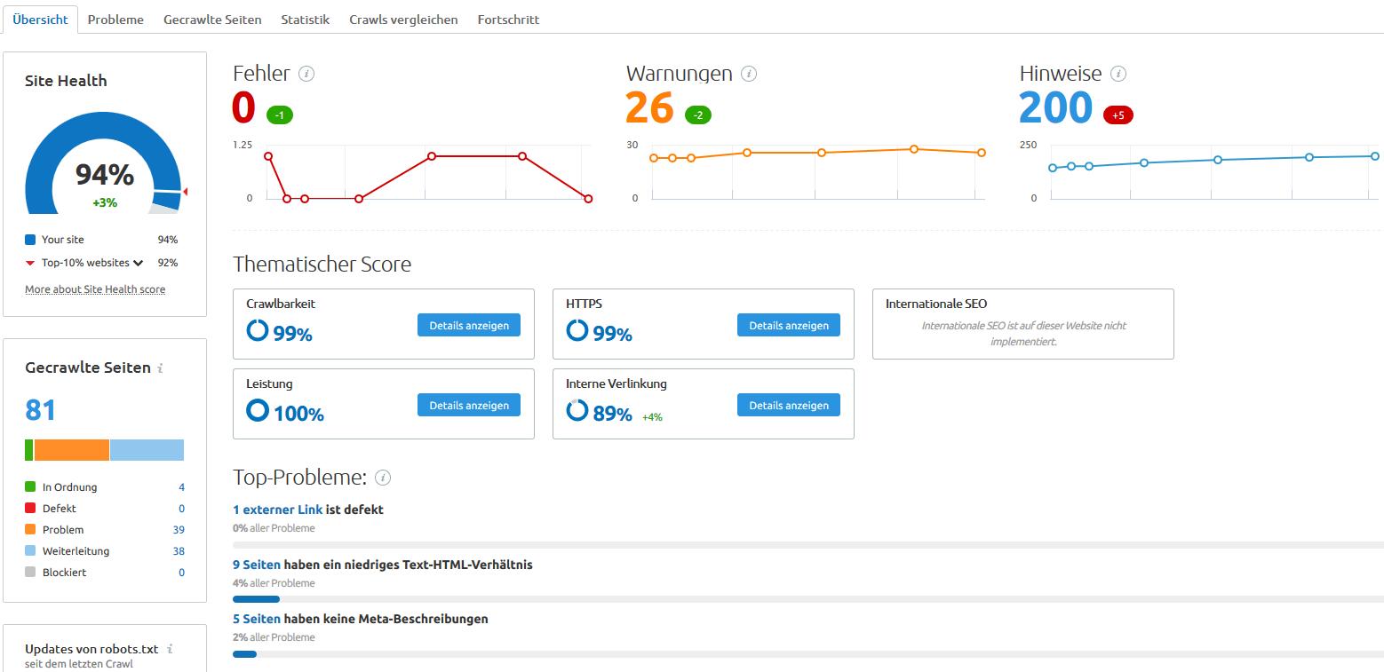 Site Audit Tool SEMrush