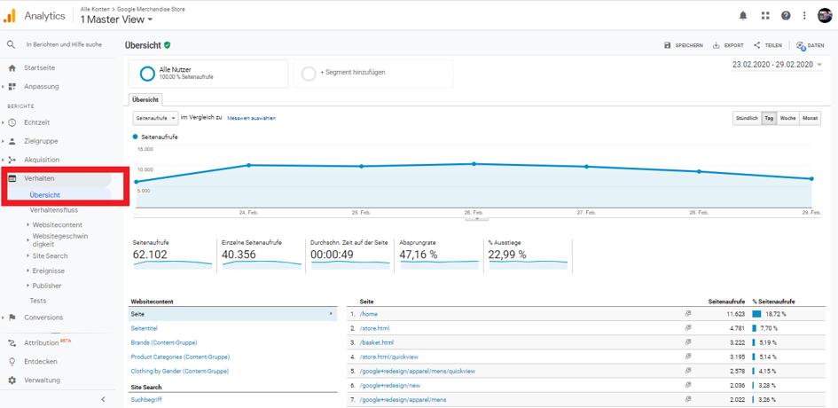 Verhalten Dashboard Google Analytics