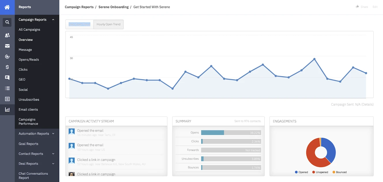 ActiveCampaign Reporting und Analytics