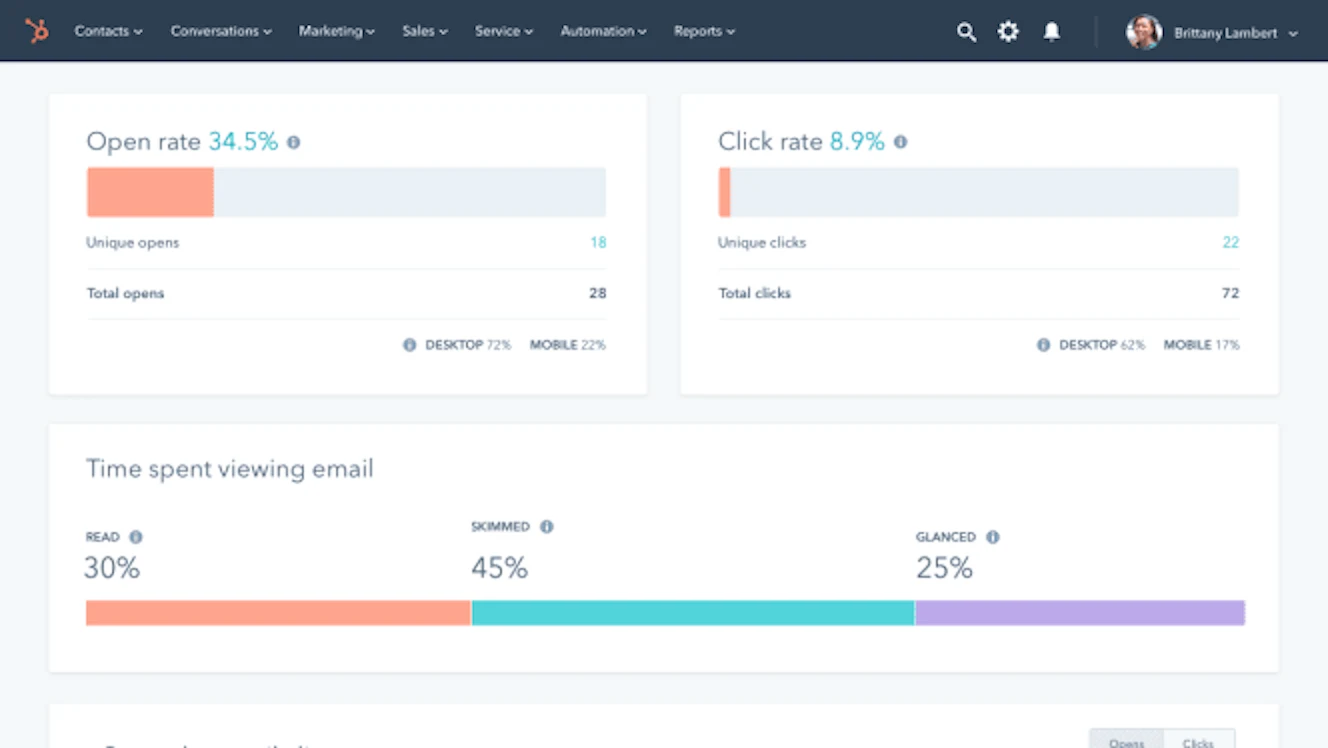 Hubspot Sales Report Analytics